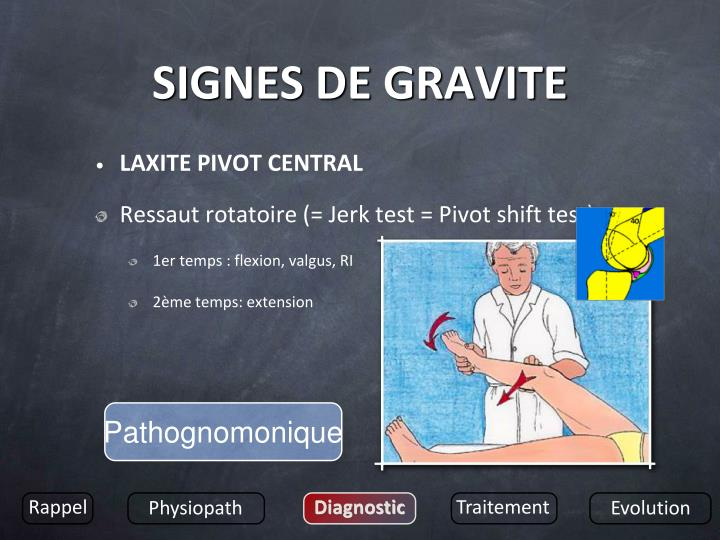 SIGNES DE GRAVITE