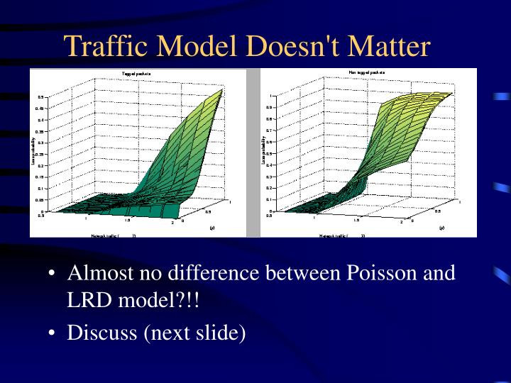 Traffic Model Doesn't Matter