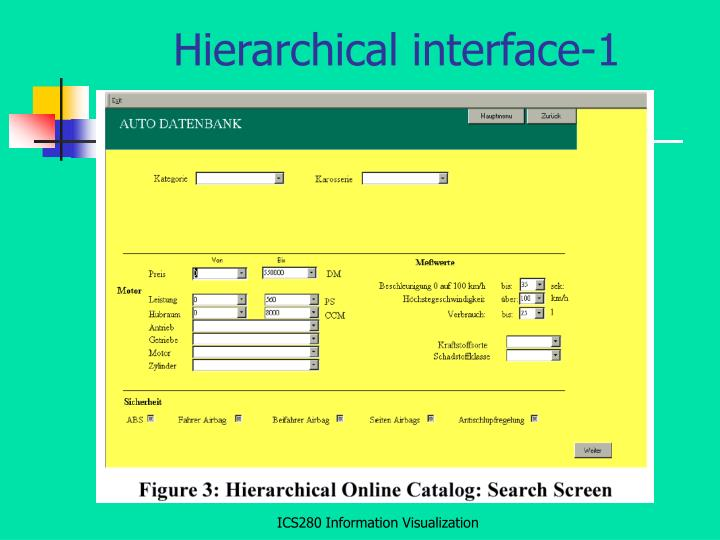 Hierarchical interface-1