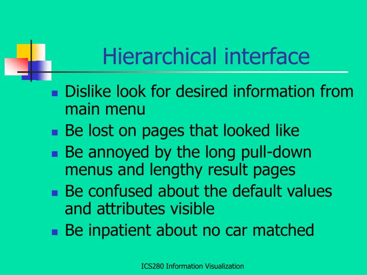 Hierarchical interface