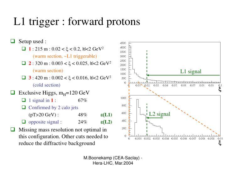 L1 trigger : forward protons