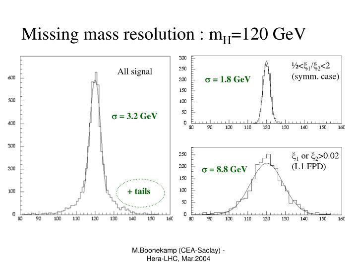Missing mass resolution : m