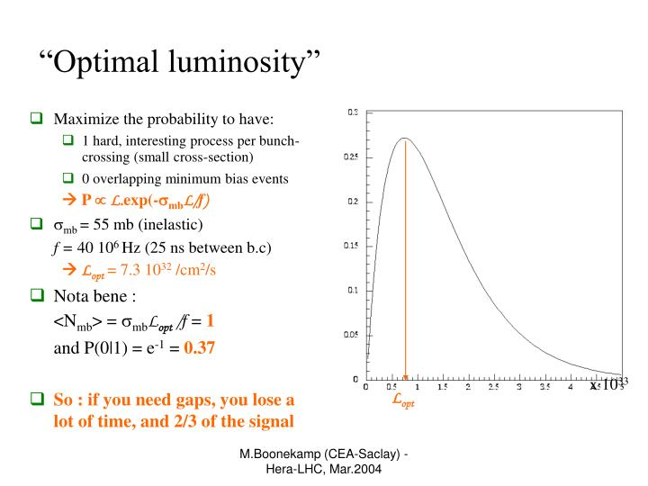 """""""Optimal luminosity"""""""