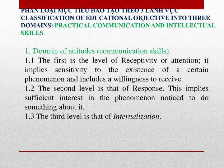 PHÂN LOẠI MỤC TIÊU ĐÀO TẠO THEO 3 LÃNH VỰC CLASSIFICATION OF EDUCATIONAL OBJECTIVE INTO THREE DOMAINS: