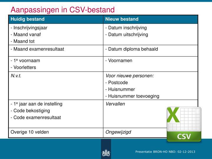 Aanpassingen in CSV-bestand
