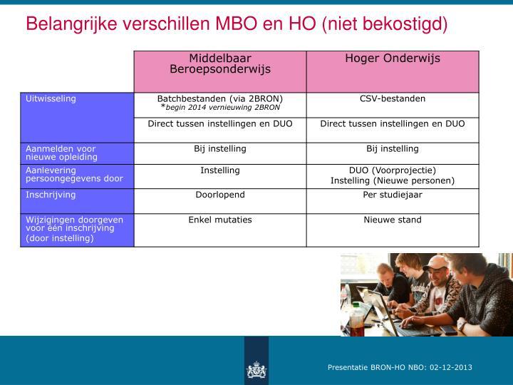 Belangrijke verschillen MBO en HO (niet bekostigd)