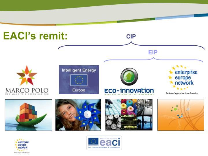 EACI's remit: