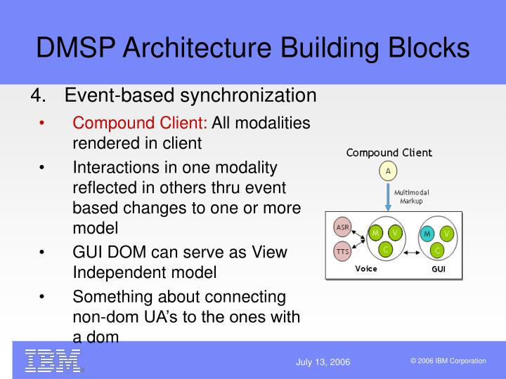 DMSP Architecture Building Blocks