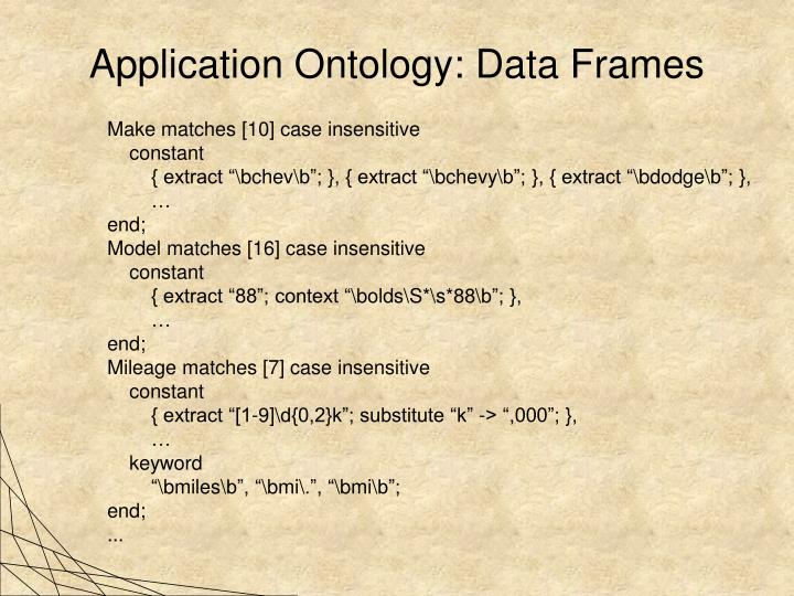 Application Ontology: Data Frames