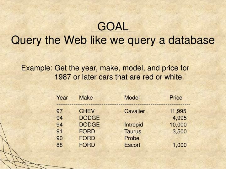Goal query the web like we query a database
