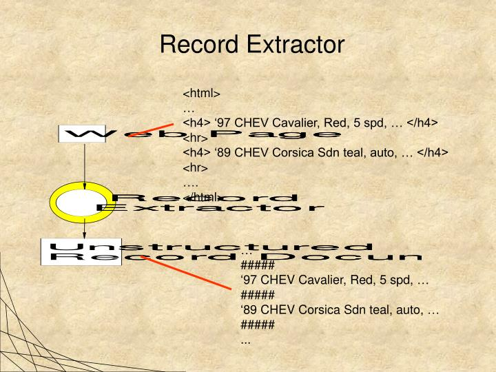 Record Extractor