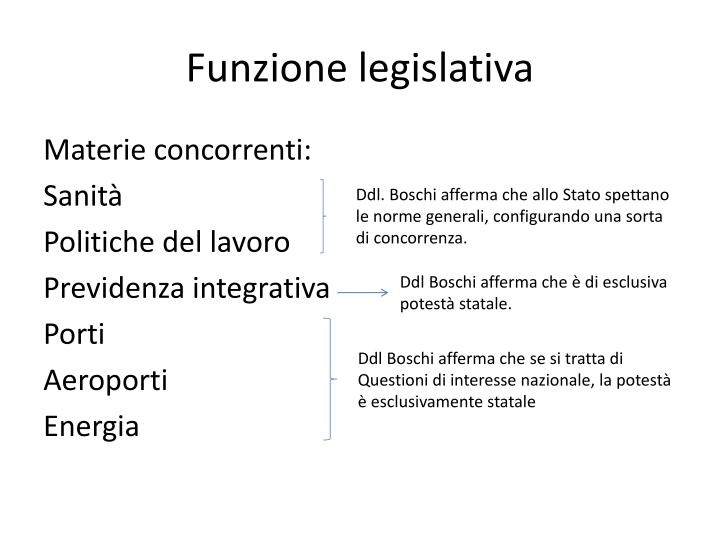 Funzione legislativa