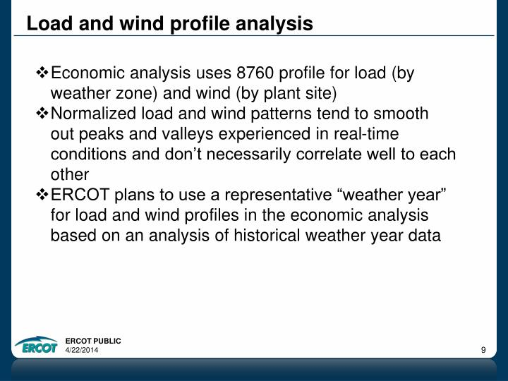 Load and wind profile analysis