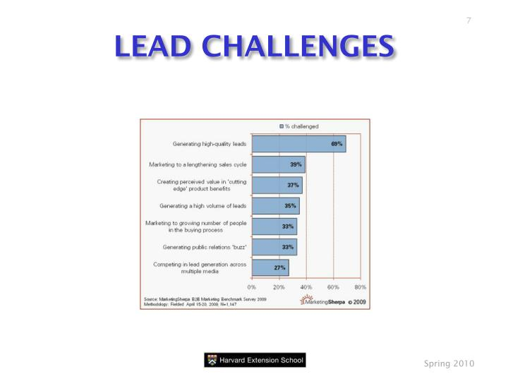 LEAD CHALLENGES