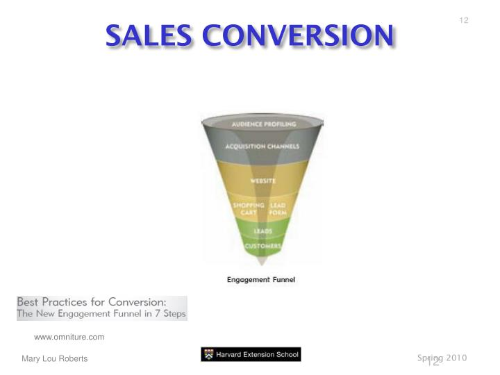 SALES CONVERSION