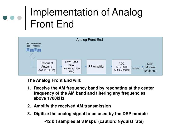 Implementation of Analog Front End