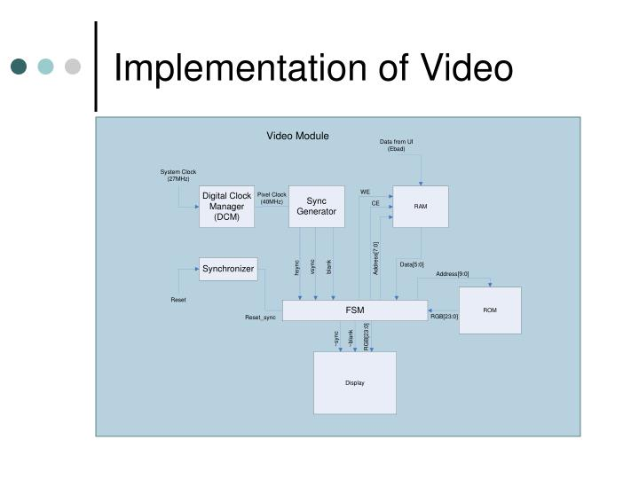 Implementation of Video
