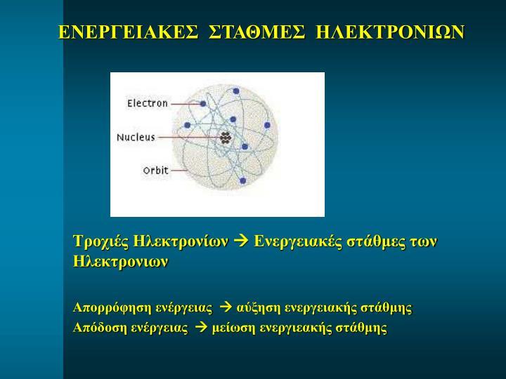 Τροχιές Ηλεκτρονίων