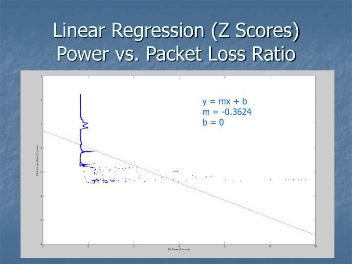 Linear Regression (Z Scores)