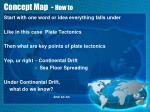 concept map how to