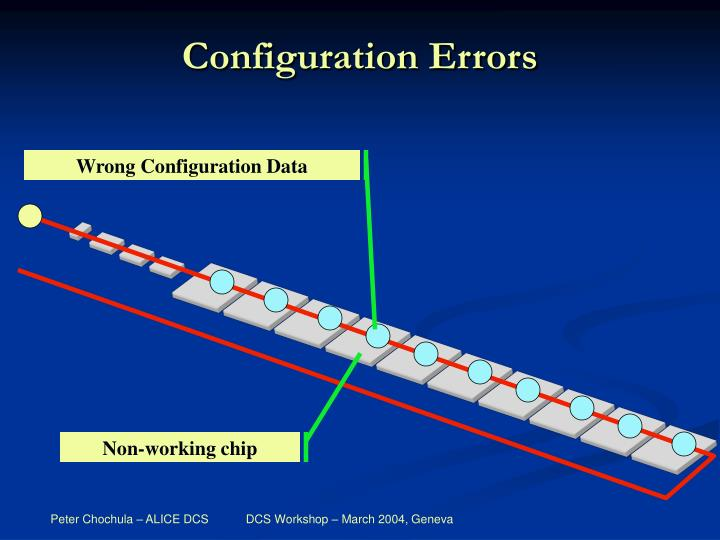 Configuration Errors