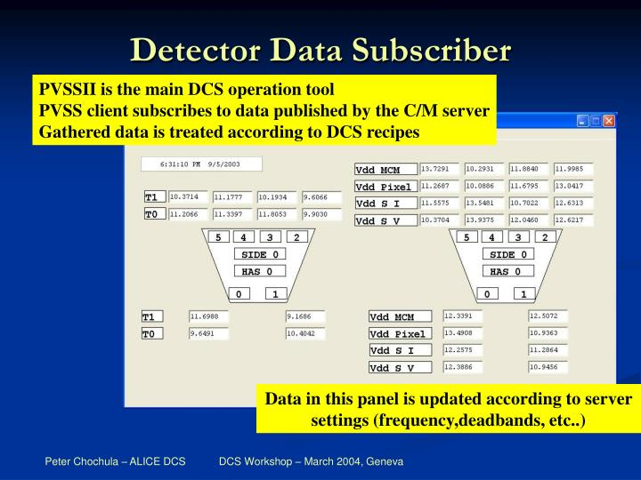Detector Data Subscriber