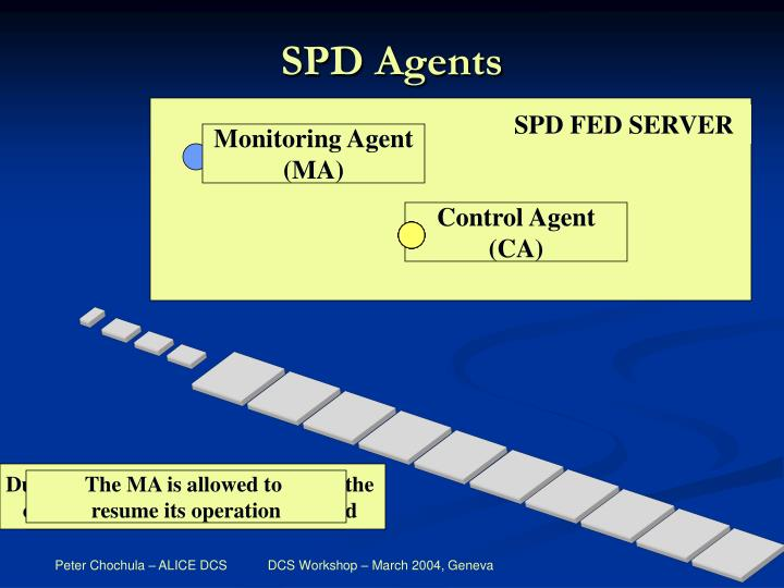 SPD Agents