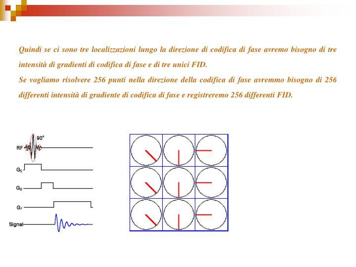 Quindi se ci sono tre localizzazioni lungo la direzione di codifica di fase avremo bisogno di tre intensità di gradienti di codifica di fase e di tre unici FID.