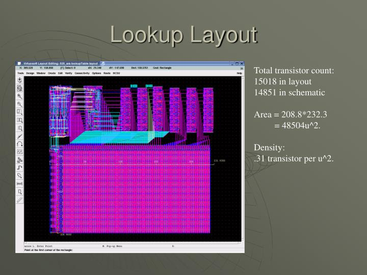 Lookup Layout