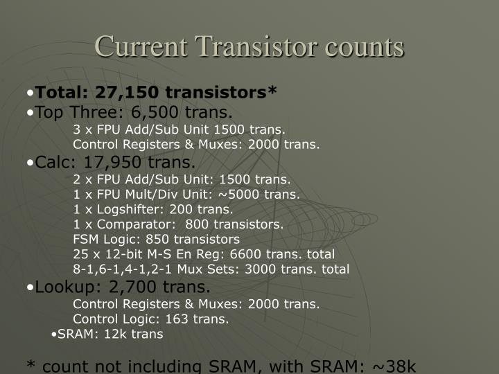 Current Transistor counts