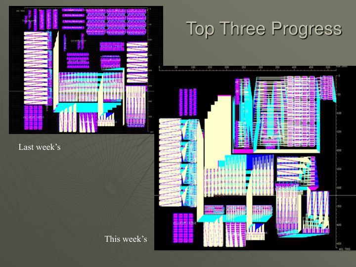 Top Three Progress