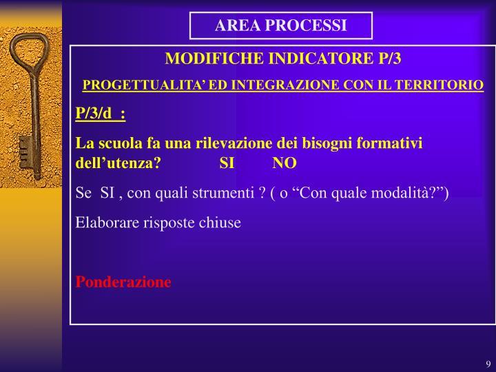 AREA PROCESSI