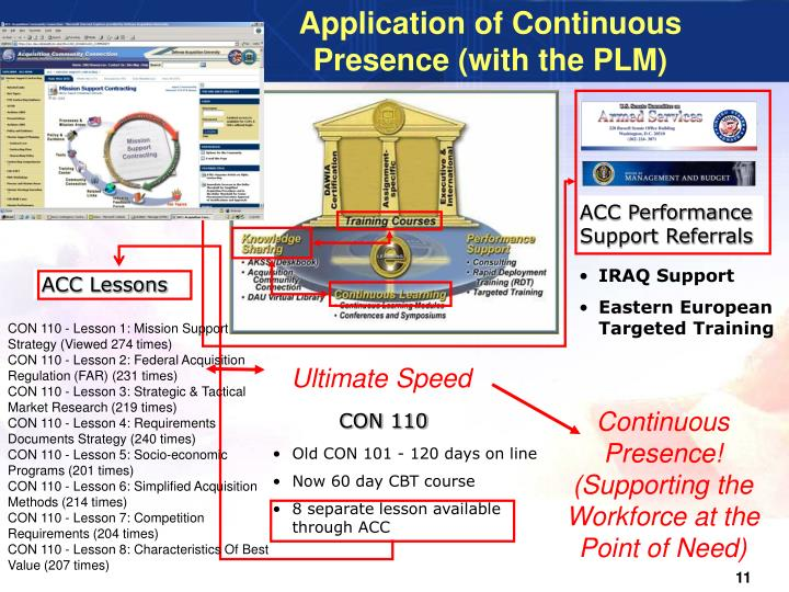 Application of Continuous Presence (with the PLM)