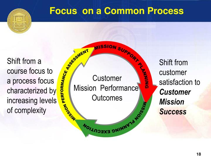 Focus  on a Common Process