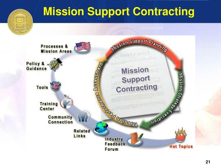 Mission Support Contracting
