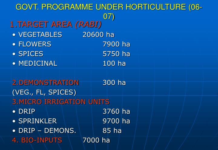 GOVT. PROGRAMME UNDER HORTICULTURE (06-07)