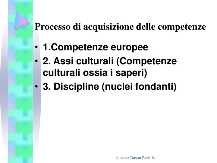 Processo di acquisizione delle competenze