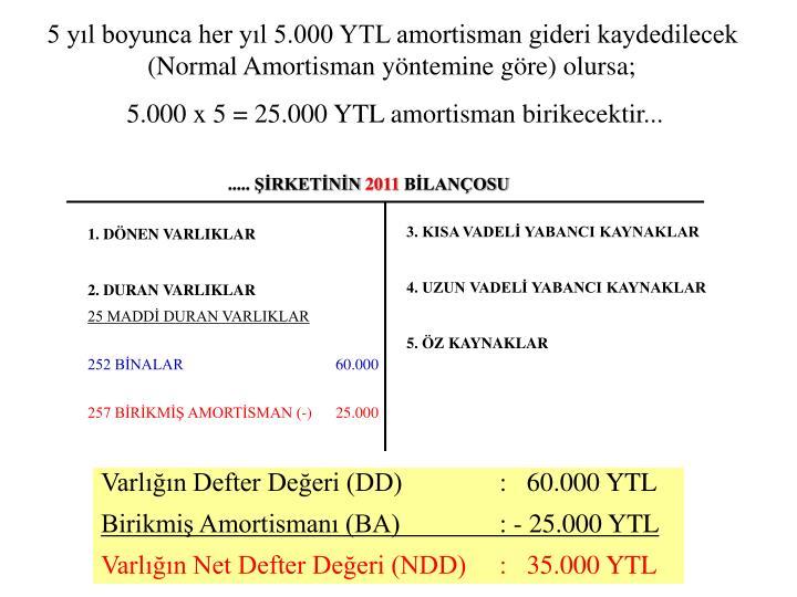 5 yıl boyunca her yıl 5.000 YTL amortisman gideri kaydedilecek (Normal Amortisman yöntemine göre) olursa;