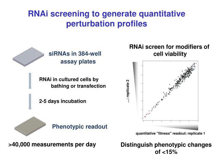 RNAi screening to generate quantitative perturbation profiles