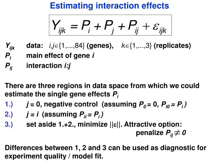 Estimating interaction effects