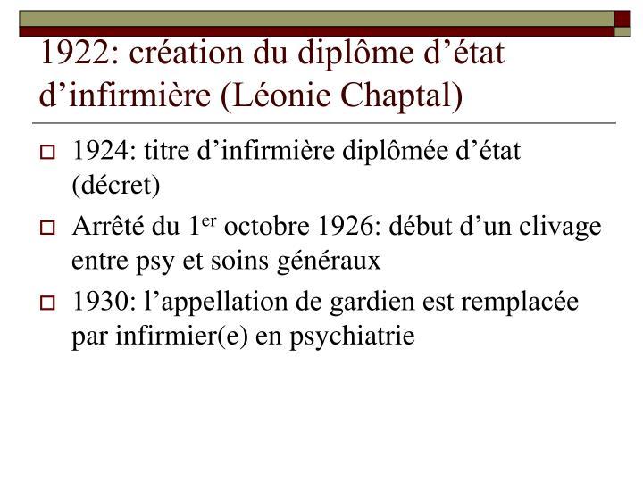 1922: création du diplôme d'état d'infirmière (Léonie Chaptal)