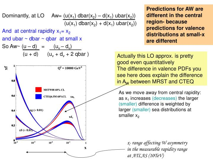 Predictions for AW are different in the central region- because predictions for valence distributions at small-x are different