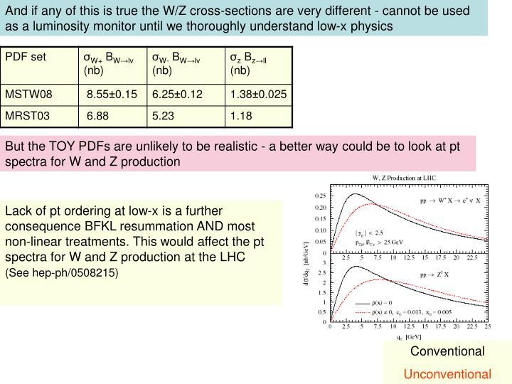 And if any of this is true the W/Z cross-sections are very different - cannot be used as a luminosity monitor until we thoroughly understand low-x physics
