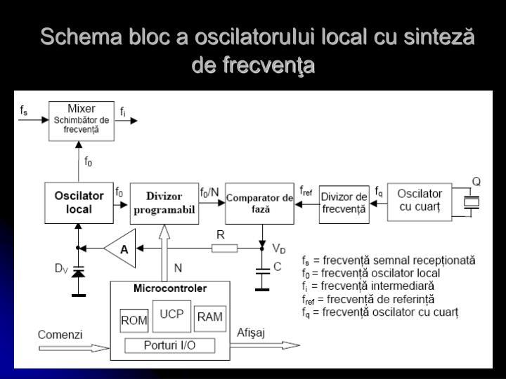Schema bloc a oscilatoruIui local cu sinteză de frecvenţ