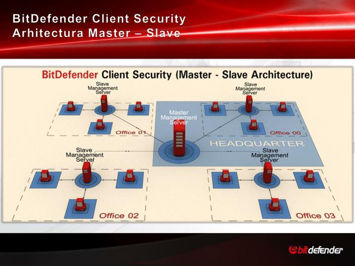 BitDefender Client Security