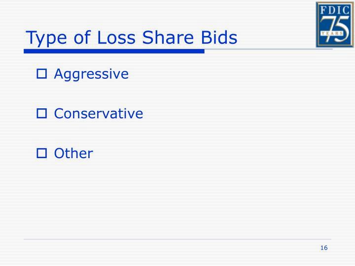 Type of Loss Share Bids
