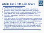 whole bank with loss share