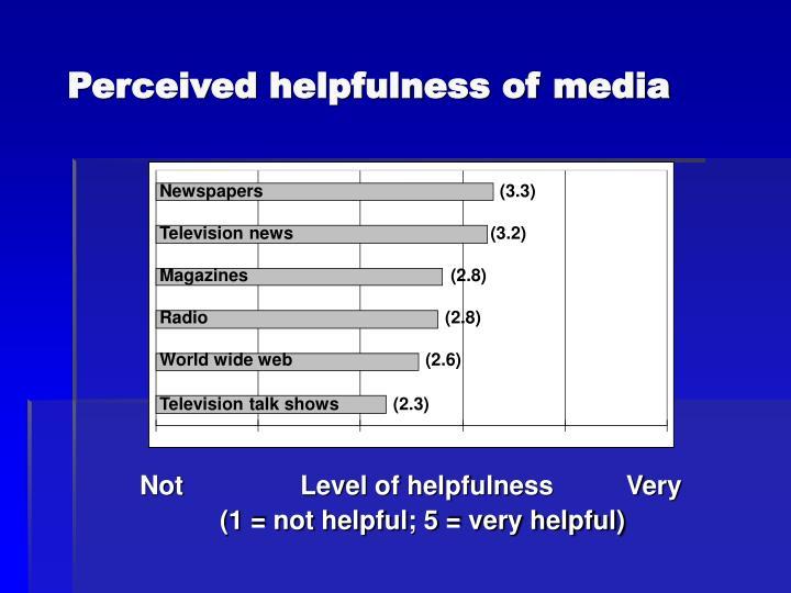 Perceived helpfulness of media
