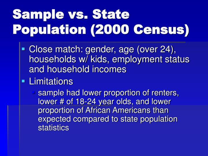Sample vs. State Population (2000 Census)