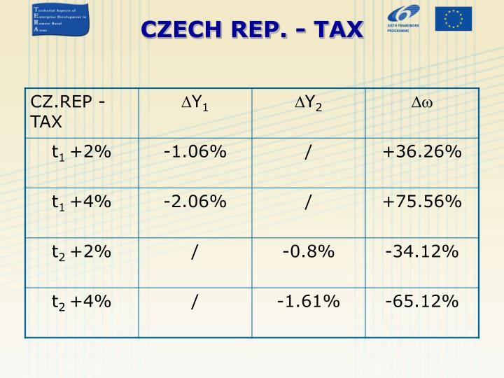 CZECH REP. - TAX